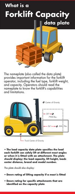 forklift load plate choice image